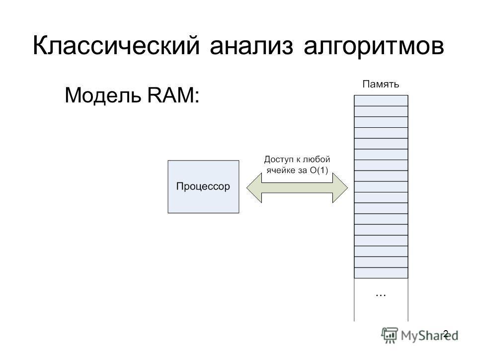 2 Классический анализ алгоритмов Модель RAM: