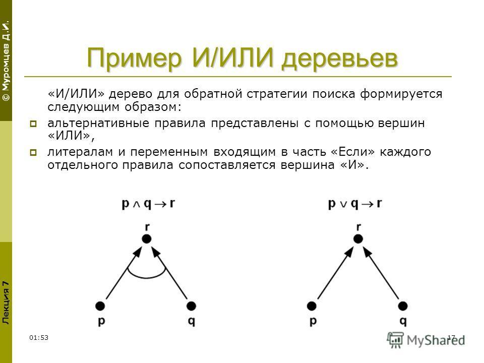 © Муромцев Д.И. Лекция 7 01:5517 Пример И/ИЛИ деревьев «И/ИЛИ» дерево для обратной стратегии поиска формируется следующим образом: альтернативные правила представлены с помощью вершин «ИЛИ», литералам и переменным входящим в часть «Если» каждого отде