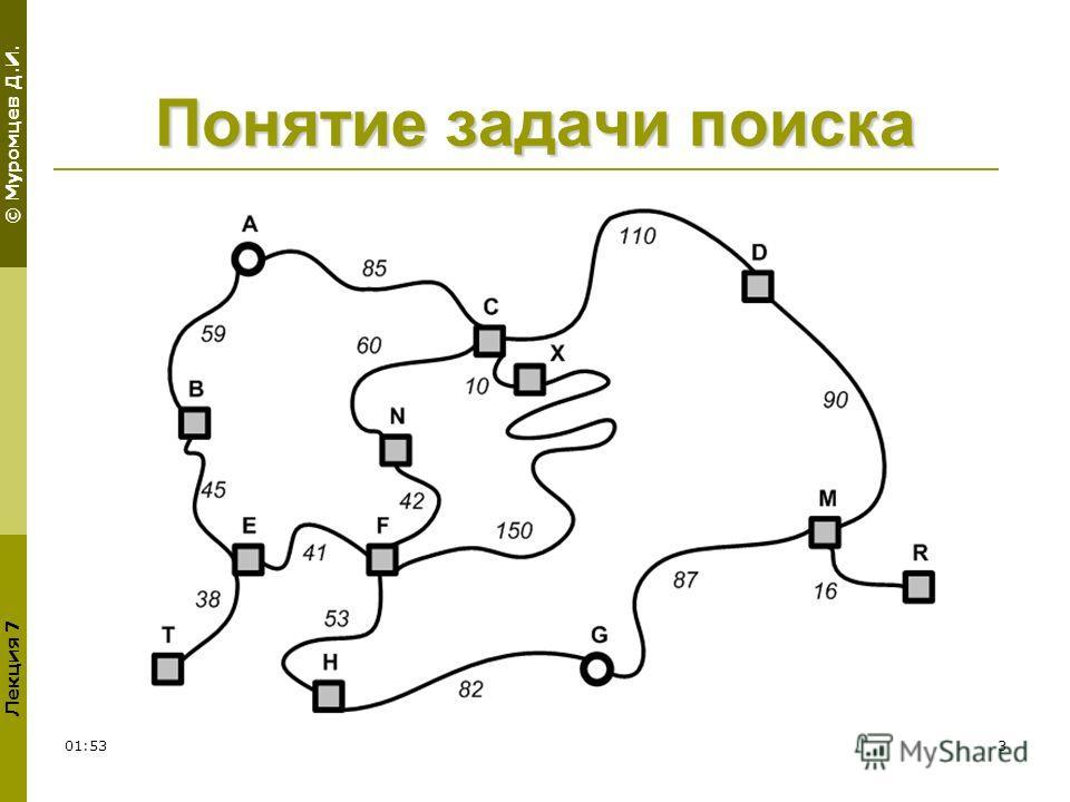 © Муромцев Д.И. Лекция 7 01:553 Понятие задачи поиска