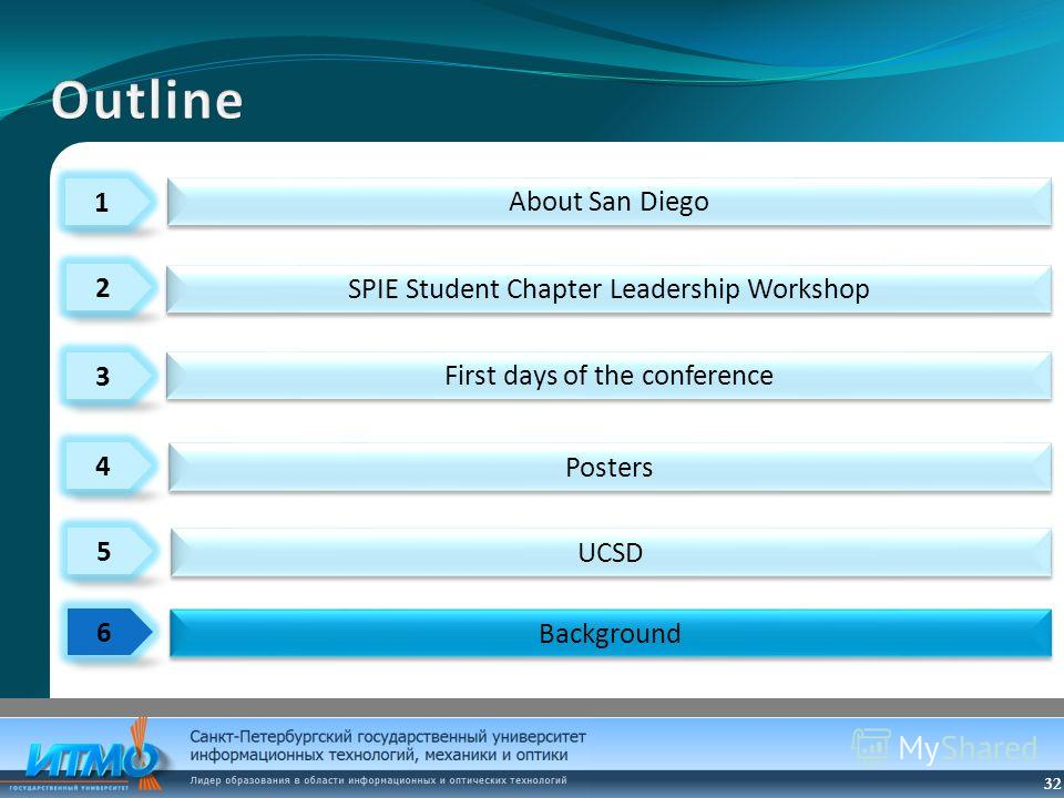 32 1 3 4 2 5 6 About San Diego Posters First days of the conference SPIE Student Chapter Leadership Workshop UCSD Background