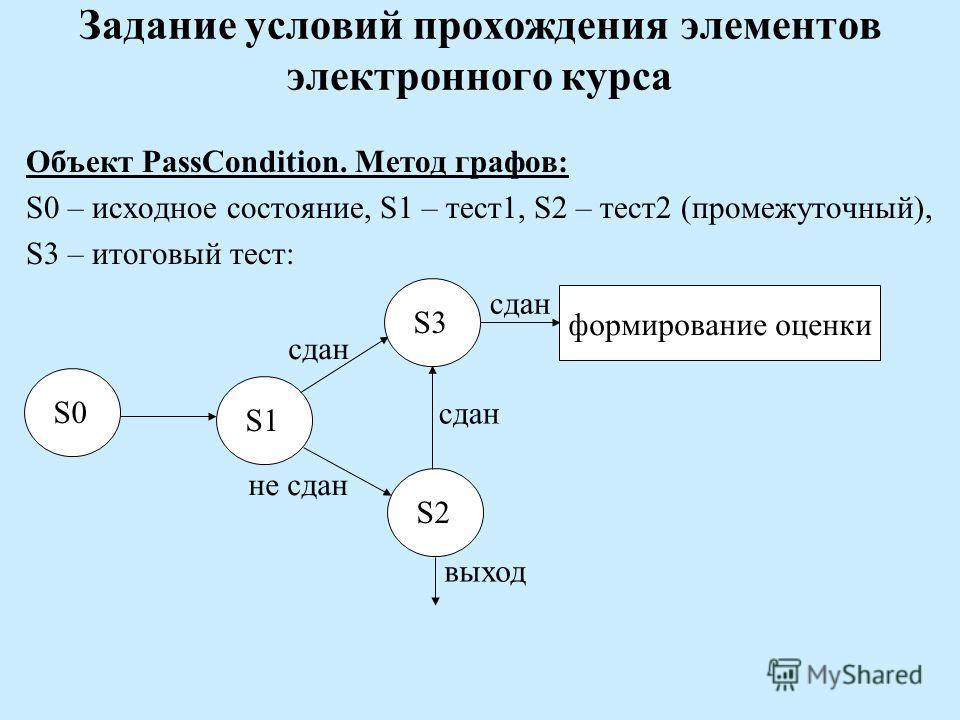 Задание условий прохождения элементов электронного курса Объект PassCondition. Метод графов: S0 – исходное состояние, S1 – тест1, S2 – тест2 (промежуточный), S3 – итоговый тест: S3S3S0S1S2S2 сдан не сдан сдан формирование оценки выход