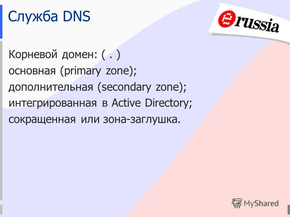 Служба DNS Корневой домен: (. ) основная (primary zone); дополнительная (secondary zone); интегрированная в Active Directory; сокращенная или зона-заглушка.