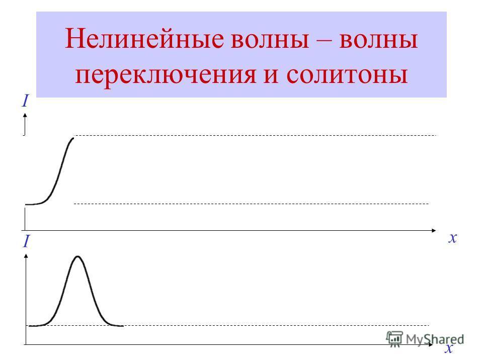 Нелинейные волны – волны переключения и солитоны x I x I
