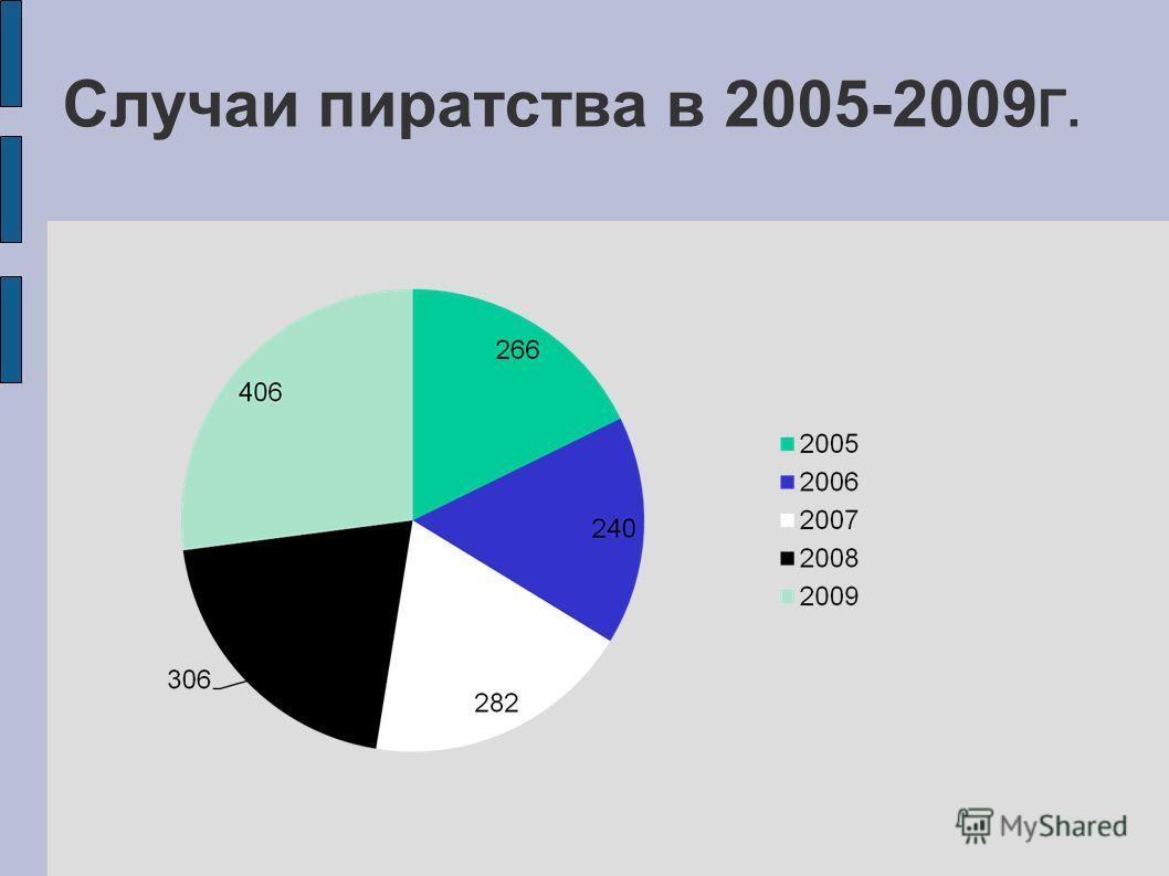 Случаи пиратства в 2005-2009 Г.