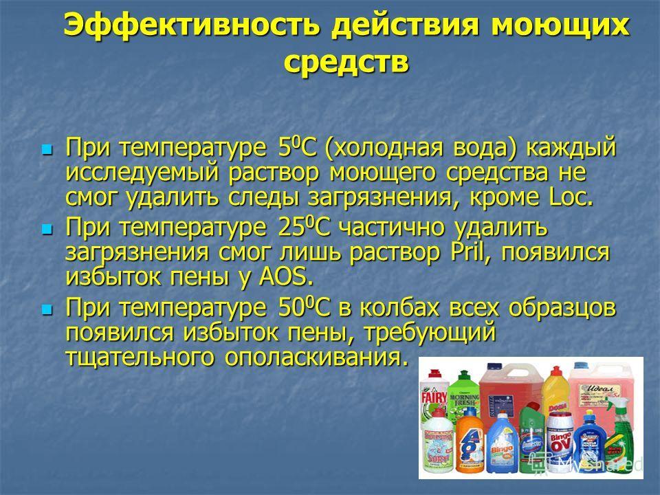 Определение pH раствора моющих средств. Щелочная среда Слабощелочная среда Нейтральная среда Нейтральная среда