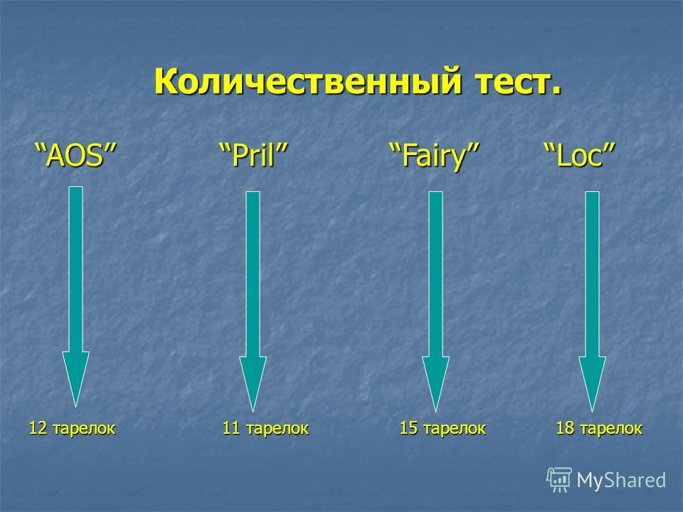 Эффективность действия моющих средств При температуре 5 0 С (холодная вода) каждый исследуемый раствор моющего средства не смог удалить следы загрязнения, кроме Loc. При температуре 5 0 С (холодная вода) каждый исследуемый раствор моющего средства не