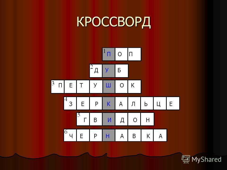 К з е р к а л ь ц е г в и д о н ч е р н а в к