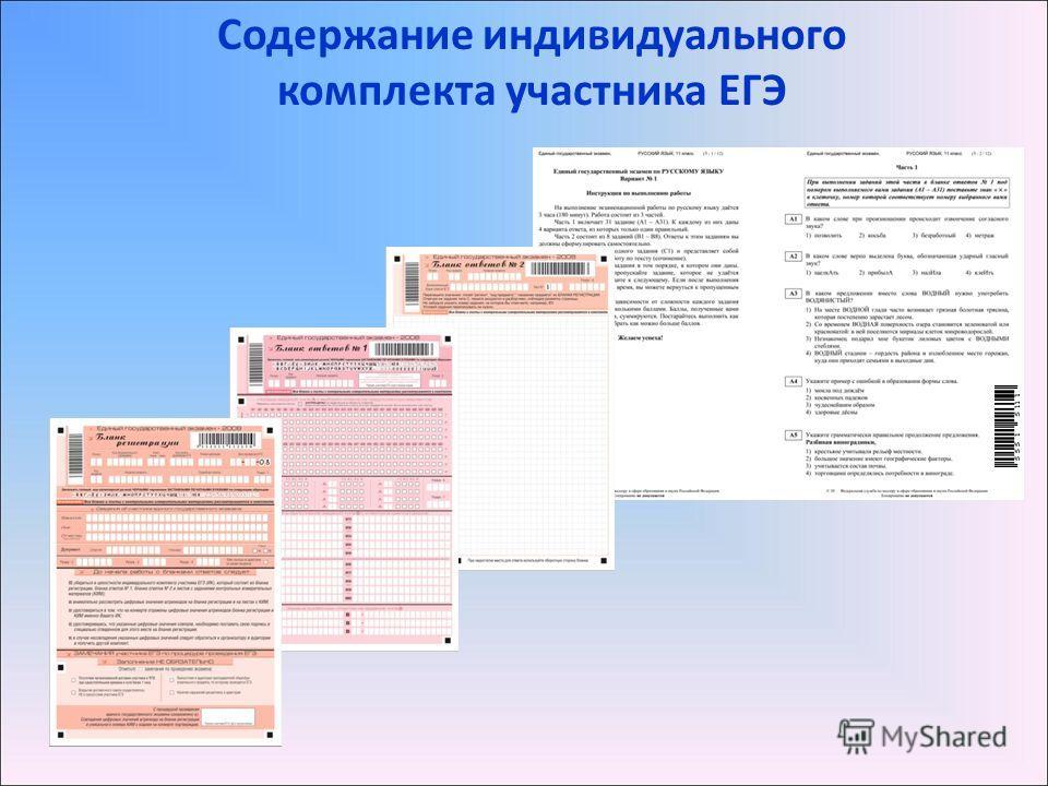 Содержание индивидуального комплекта участника ЕГЭ