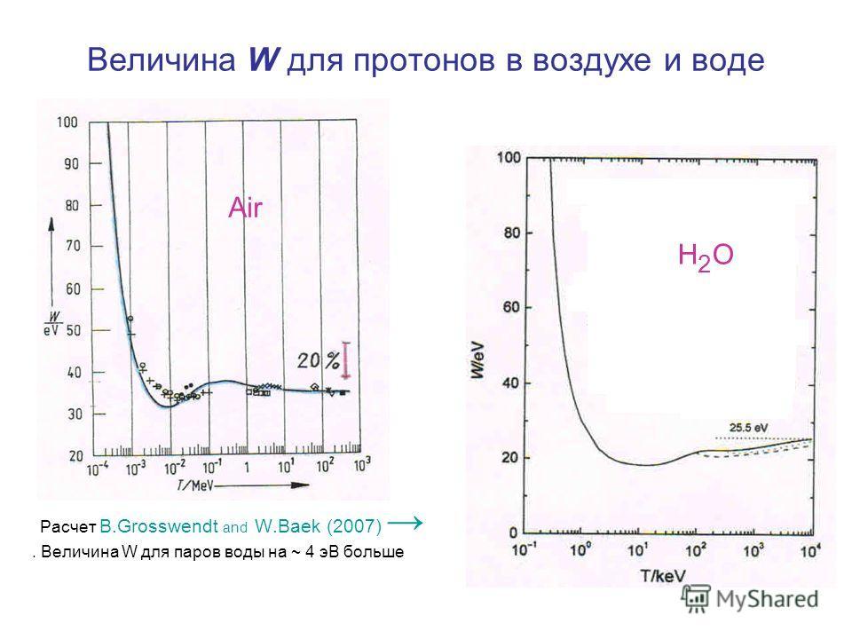 Величина W для протонов в воздухе и воде Расчет B.Grosswendt and W.Baek (2007). Величина W для паров воды на ~ 4 эВ больше Аir H2OH2O