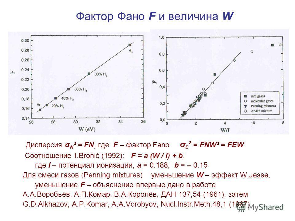 Фактор Фано F и величина W Дисперсия σ N ² = FN, где F – фактор Fano. σ E ² = FNW² = FEW. Соотношение I.Bronič (1992): F = a (W / I) + b, где I – потенциал ионизации, а = 0.188, b = – 0.15 Для смеси газов (Penning mixtures) уменьшение W – эффект W.Je