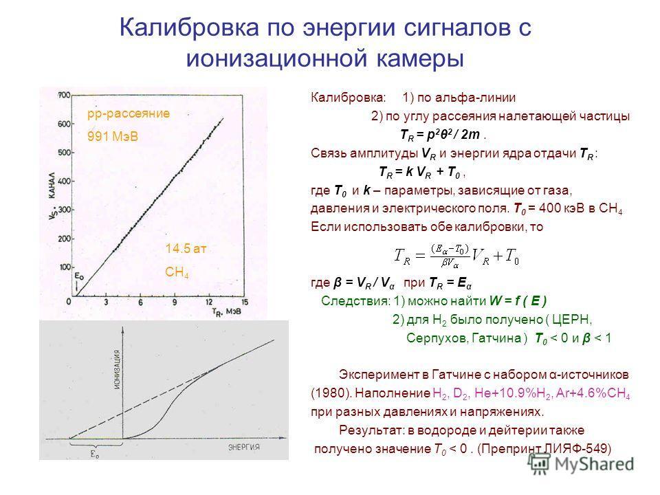 Калибровка по энергии сигналов c ионизационной камеры Калибровка: 1) по альфа-линии 2) по углу рассеяния налетающей частицы T R = p 2 θ 2 / 2m. Связь амплитуды V R и энергии ядра отдачи T R : T R = k V R + T 0, где T 0 и k – параметры, зависящие от г