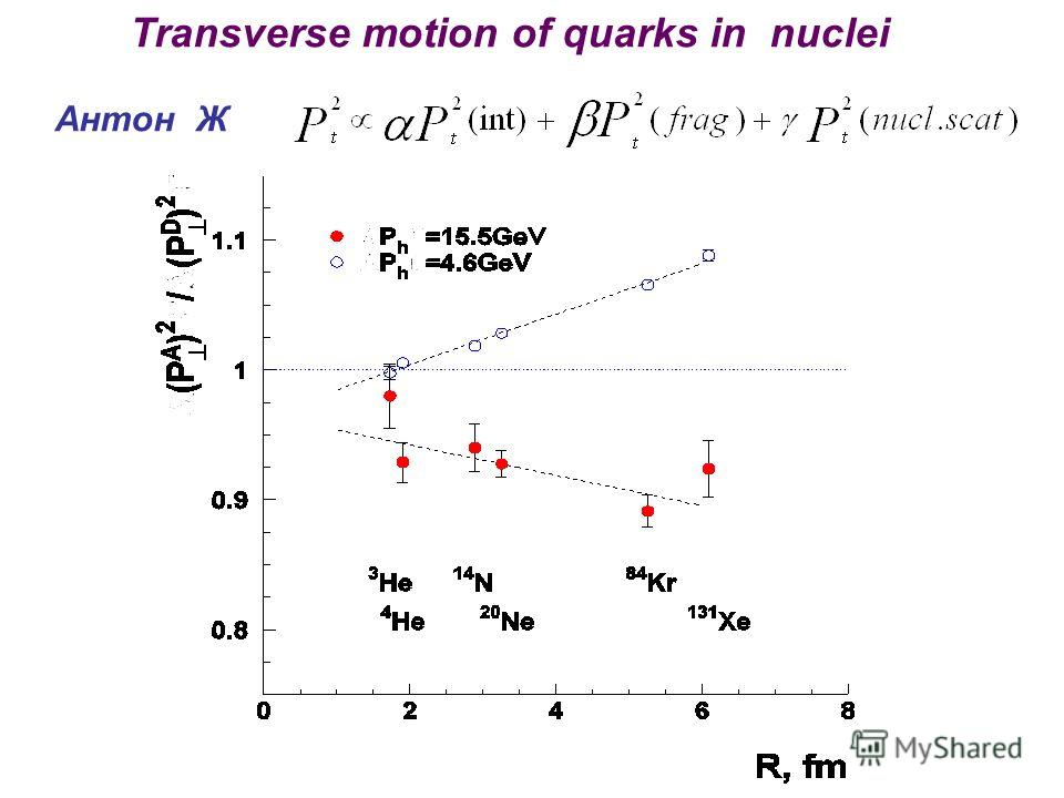 Transverse motion of quarks in nuclei Антон Ж