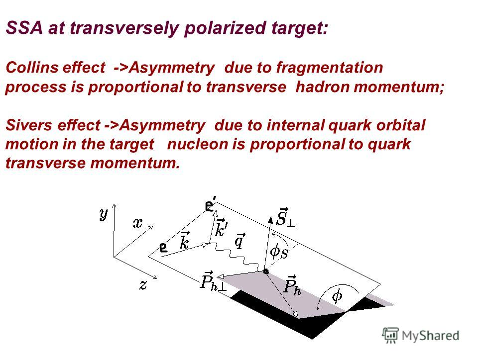 SSA at transversely polarized target: Collins effect ->Asymmetry due to fragmentation process is proportional to transverse hadron momentum; Sivers effect ->Asymmetry due to internal quark orbital motion in the target nucleon is proportional to quark