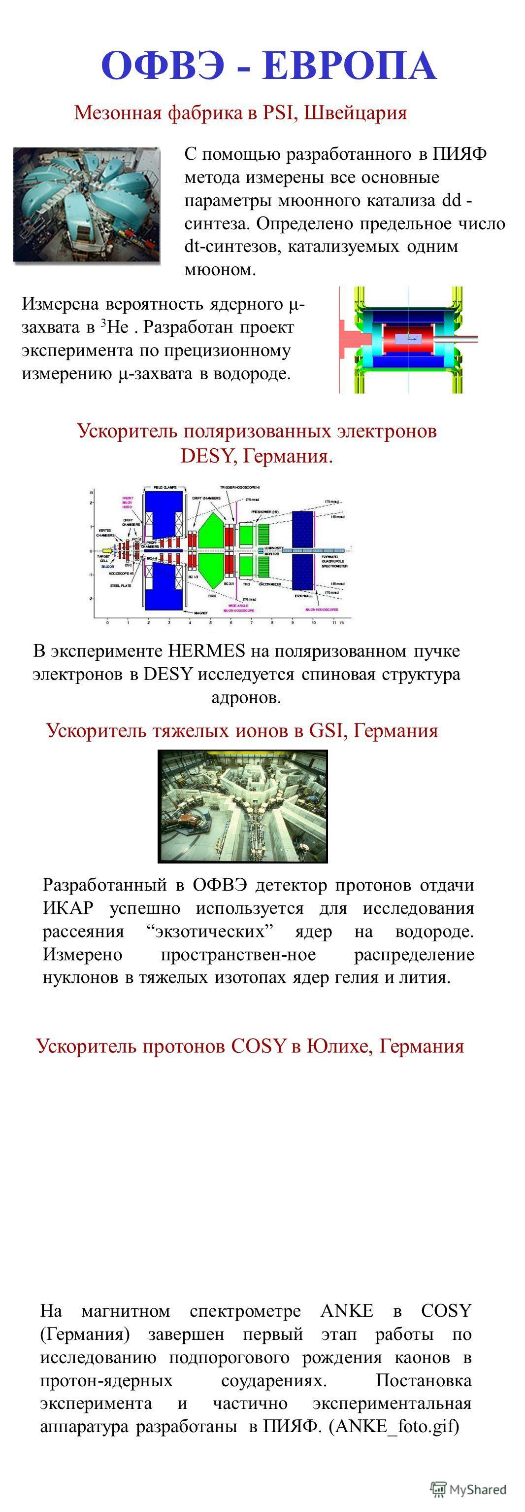 ОФВЭ - ЕВРОПА Мезонная фабрика в PSI, Швейцария С помощью разработанного в ПИЯФ метода измерены все основные параметры мюонного катализа dd - синтеза. Определено предельное число dt-синтезов, катализуемых одним мюоном. Измерена вероятность ядерного μ