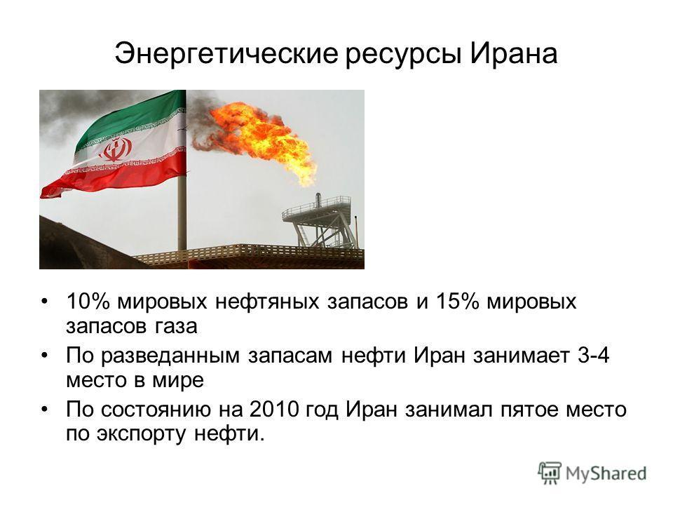 Энергетические ресурсы Ирана 10% мировых нефтяных запасов и 15% мировых запасов газа По paзведанным запасам нефти Иран занимает 3-4 место в мире По состоянию на 2010 год Иран занимал пятое место по экспорту нефти.