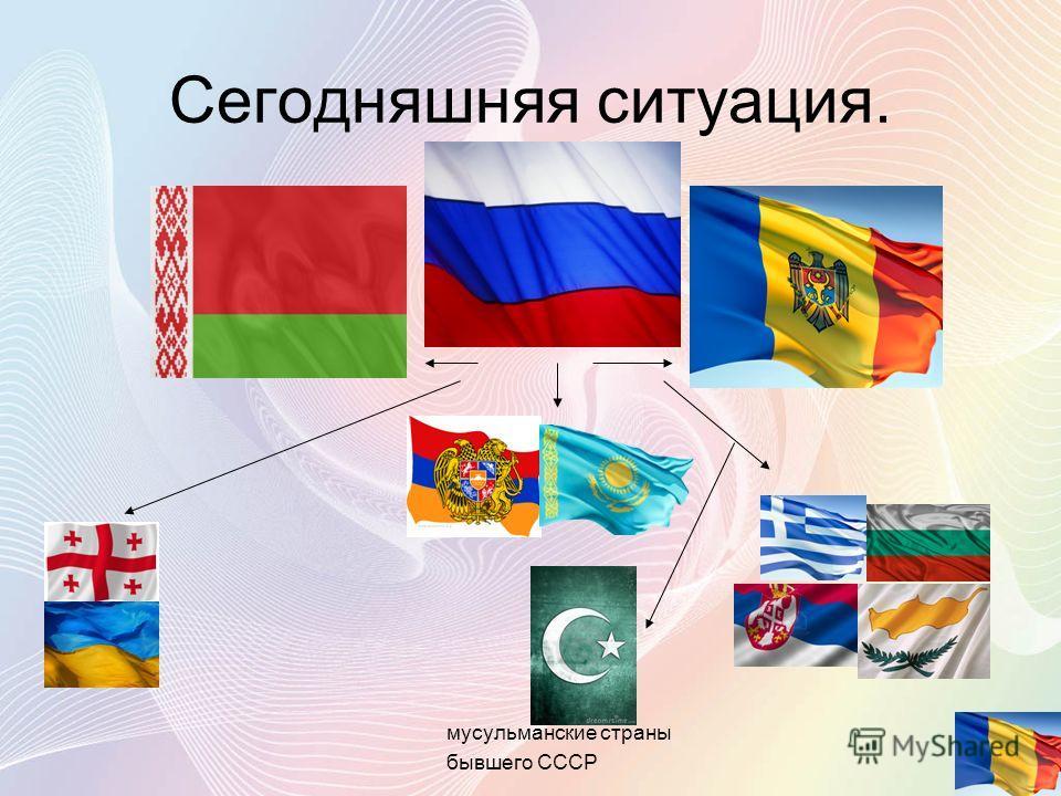Сегодняшняя ситуация. мусульманские страны бывшего СССР