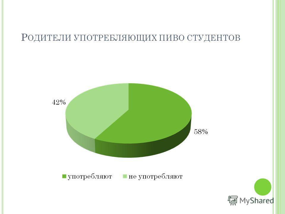 Р ОДИТЕЛИ УПОТРЕБЛЯЮЩИХ ПИВО СТУДЕНТОВ