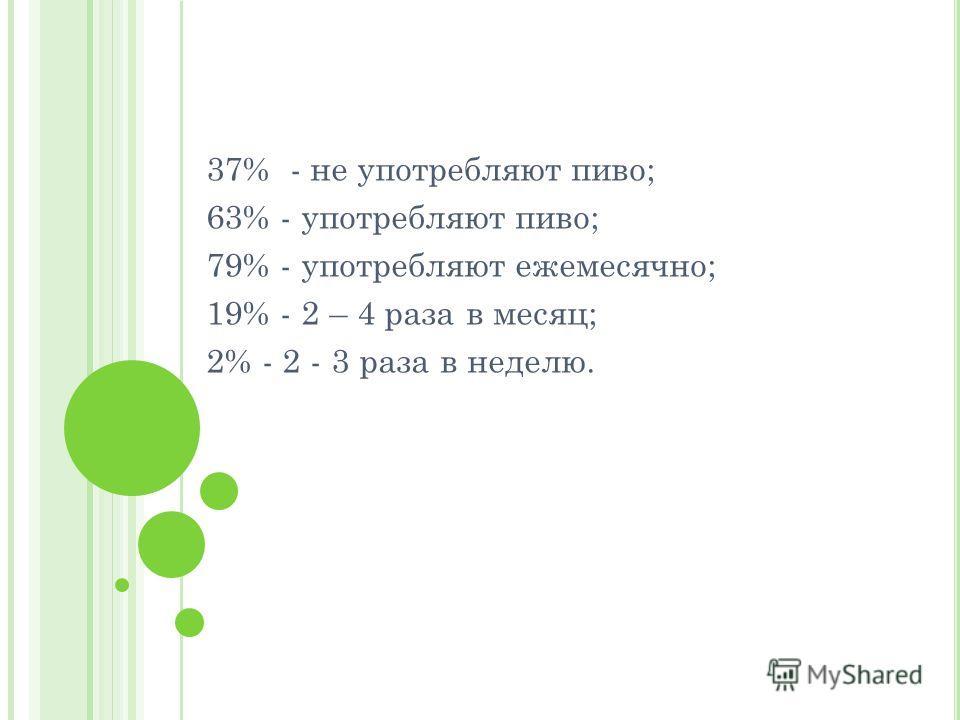 37% - не употребляют пиво; 63% - употребляют пиво; 79% - употребляют ежемесячно; 19% - 2 – 4 раза в месяц; 2% - 2 - 3 раза в неделю.