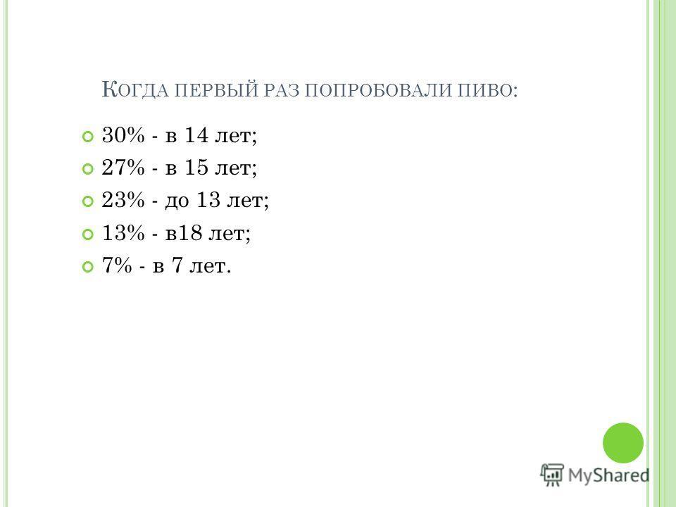 К ОГДА ПЕРВЫЙ РАЗ ПОПРОБОВАЛИ ПИВО : 30% - в 14 лет; 27% - в 15 лет; 23% - до 13 лет; 13% - в18 лет; 7% - в 7 лет.