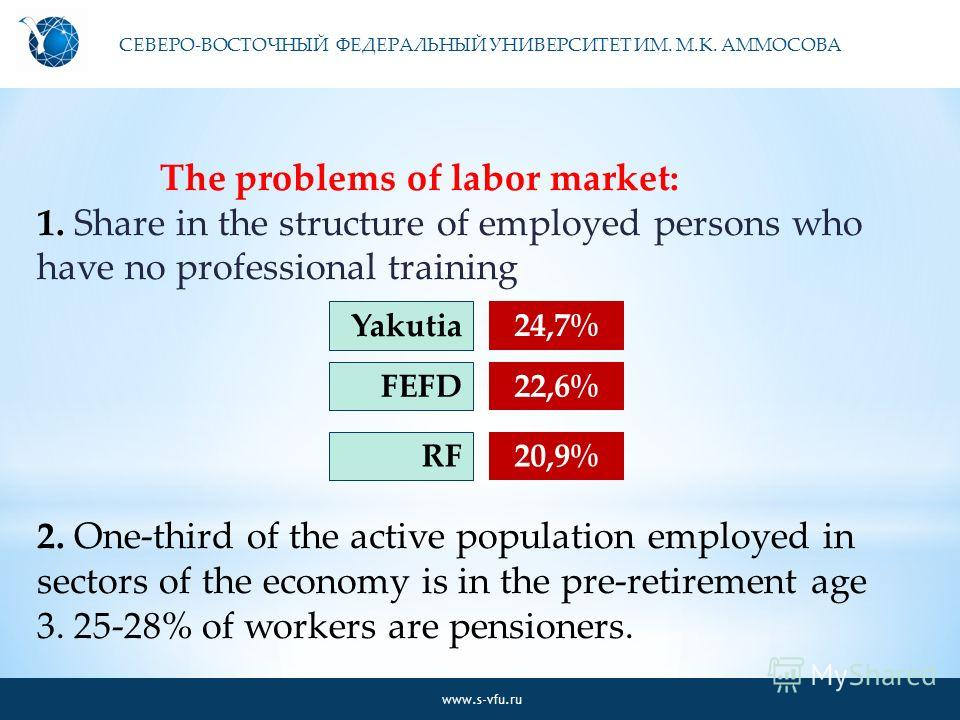 The problems of labor market: 1. Share in the structure of employed persons who have no professional training 2. One-third of the active population employed in sectors of the economy is in the pre-retirement age 3. 25-28% of workers are pensioners. Y