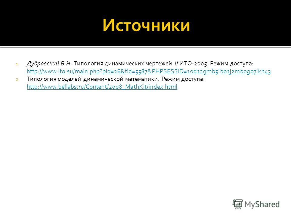 1. Дубровский В.Н. Типология динамических чертежей // ИТО-2005. Режим доступа: http://www.ito.su/main.php?pid=26&fid=5587&PHPSESSID=1od12gmb5lbb1j2mbogo7ikh43 http://www.ito.su/main.php?pid=26&fid=5587&PHPSESSID=1od12gmb5lbb1j2mbogo7ikh43 2. Типологи