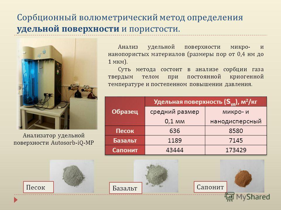 Анализ удельной поверхности микро- и нанопористых материалов (размеры пор от 0,4 нм до 1 мкм). Суть метода состоит в анализе сорбции газа твердым телом при постоянной криогенной температуре и постепенном повышении давления. Сорбционный волюметрически