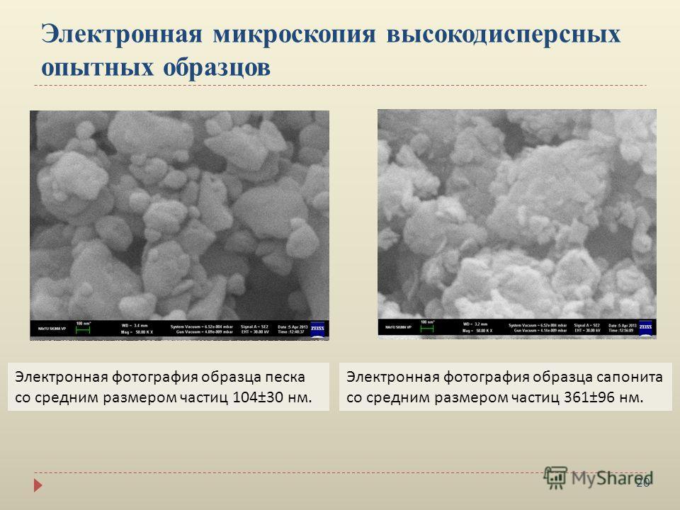 20 Электронная микроскопия высокодисперсных опытных образцов Электронная фотография образца песка со средним размером частиц 104±30 нм. Электронная фотография образца сапонита со средним размером частиц 361±96 нм.