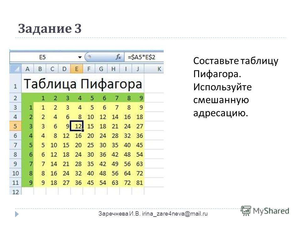 Задание 3 Заречнева И.В. irina_zare4neva@mail.ru Составьте таблицу Пифагора. Используйте смешанную адресацию.