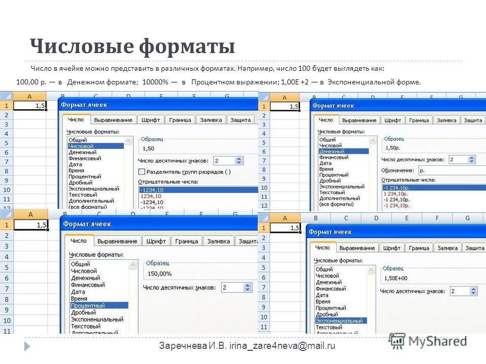 Числовые форматы Заречнева И.В. irina_zare4neva@mail.ru Число в ячейке можно представить в различных форматах. Например, число 100 будет выглядеть как : 100,00 р. в Денежном формате ; 10000% в Процентном выражении ; 1,00 Е +2 в Экспоненциальной форме