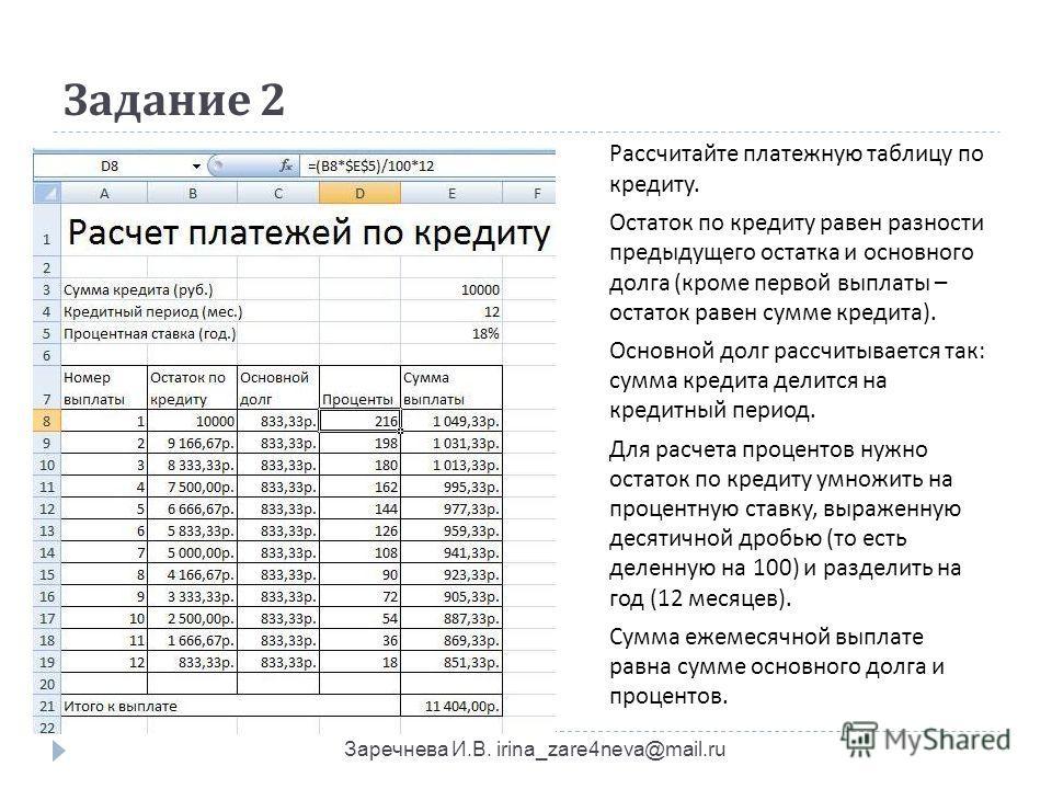 Задание 2 Заречнева И.В. irina_zare4neva@mail.ru Рассчитайте платежную таблицу по кредиту. Остаток по кредиту равен разности предыдущего остатка и основного долга ( кроме первой выплаты – остаток равен сумме кредита ). Основной долг рассчитывается та