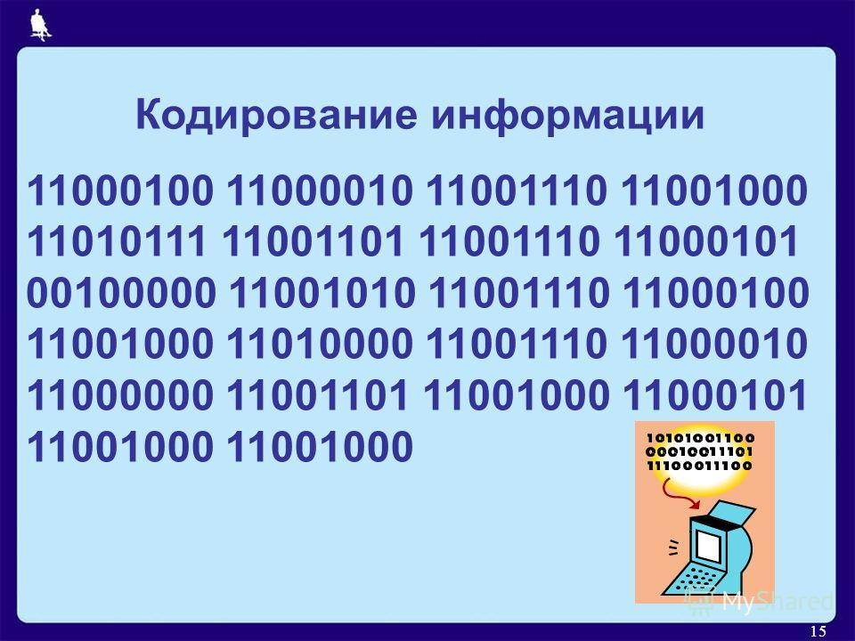 15 Кодирование информации 11000100 11000010 11001110 11001000 11010111 11001101 11001110 11000101 00100000 11001010 11001110 11000100 11001000 11010000 11001110 11000010 11000000 11001101 11001000 11000101 11001000 11001000