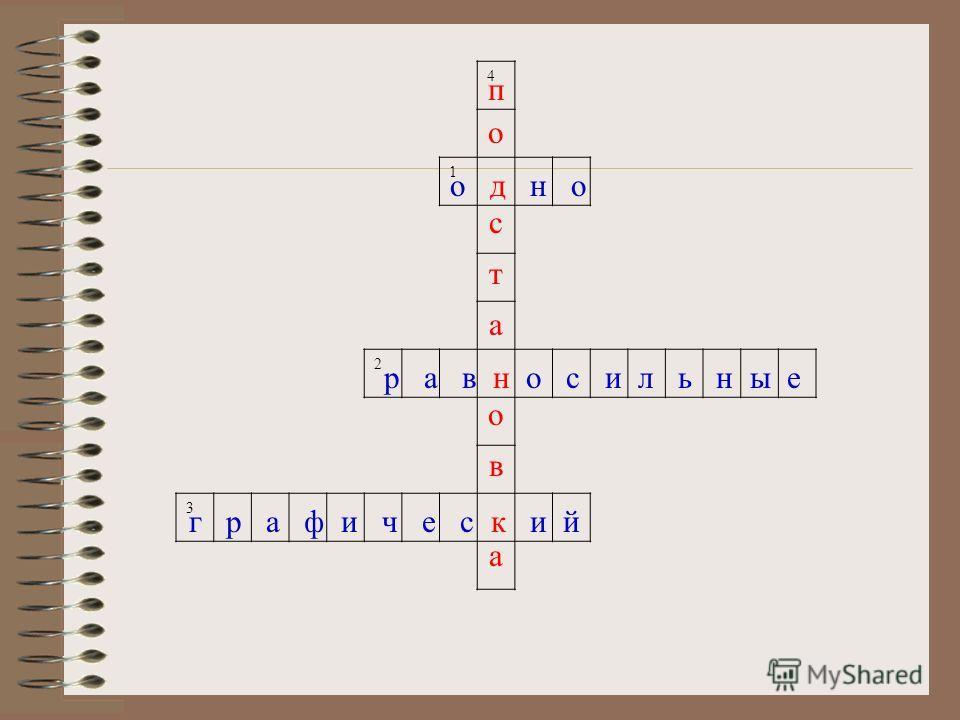4 1 2 3 постаовапостаова о д н о р а в н о с и л ь н ы е г р а ф и ч е с к и й