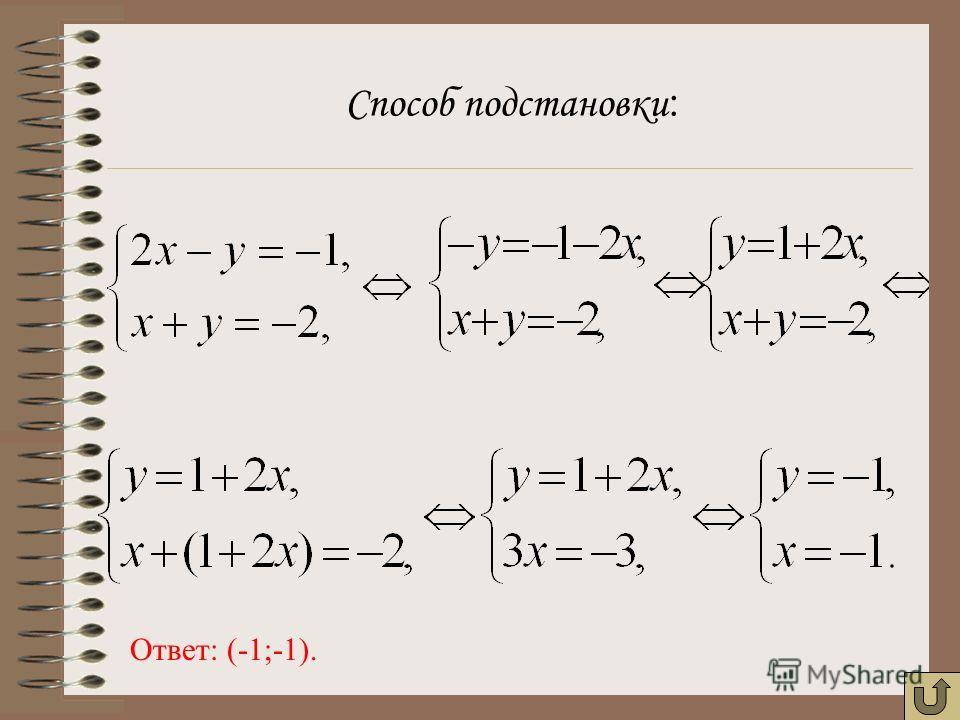 Способ подстановки : Ответ: (-1;-1).