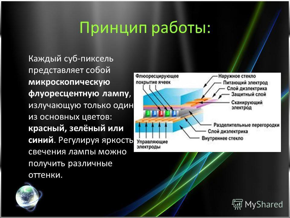 Принцип работы: Каждый суб-пиксель представляет собой микроскопическую флуоресцентную лампу, излучающую только один из основных цветов: красный, зелёный или синий. Регулируя яркость свечения лампы можно получить различные оттенки.