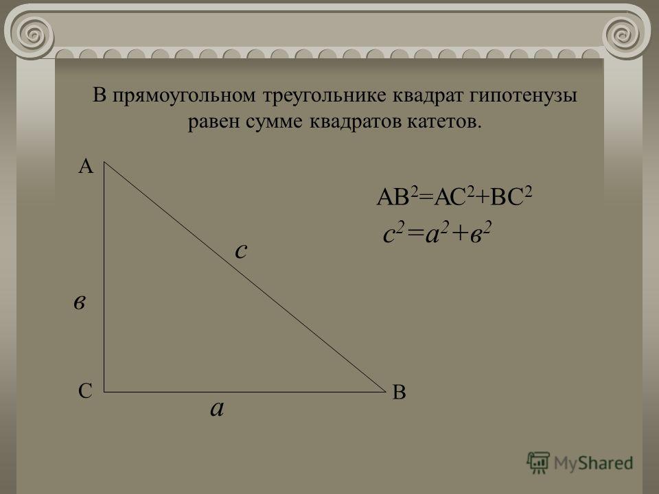 В прямоугольном треугольнике квадрат гипотенузы равен сумме квадратов катетов. С А В в с а АВ 2 =АС 2 +ВС 2 с 2 =а 2 +в 2
