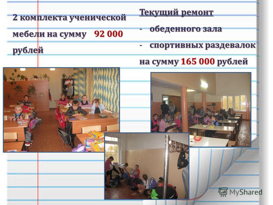 2 комплекта ученической мебели на сумму 92 000 рублей Текущий ремонт -обеденного зала -спортивных раздевалок на сумму 165 000 рублей