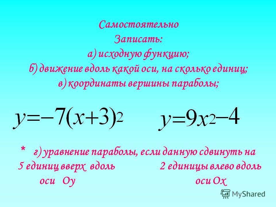 Самостоятельно Записать: а) исходную функцию; б) движение вдоль какой оси, на сколько единиц; в) координаты вершины параболы; * г ) уравнение параболы, если данную сдвинуть на 5 единиц вверх вдоль 2 единицы влево вдоль оси Оу оси Ох