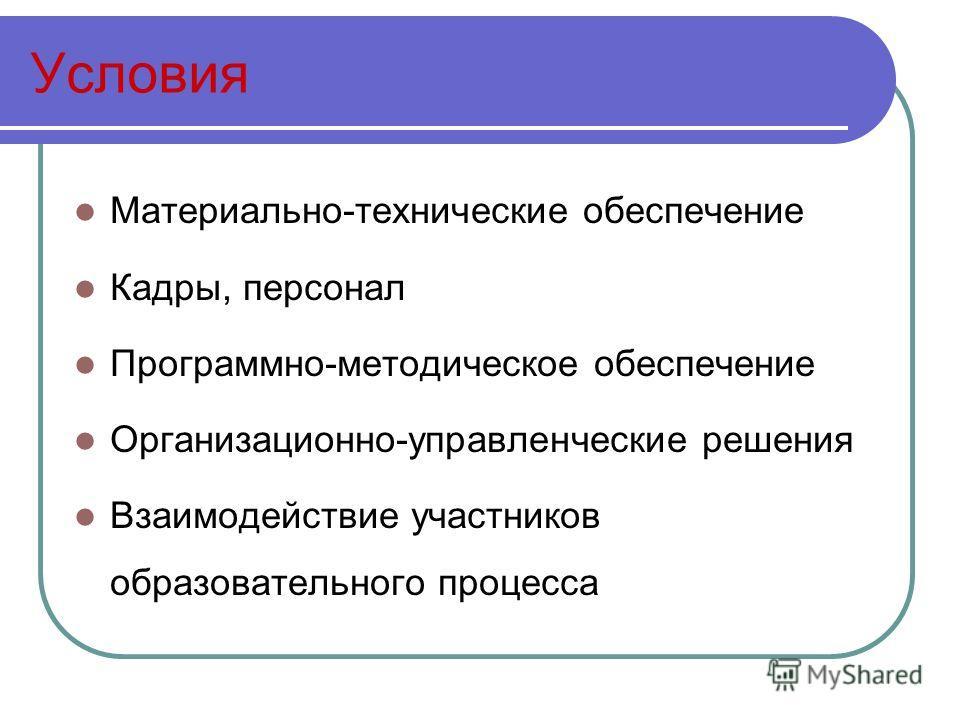 Условия Материально-технические обеспечение Кадры, персонал Программно-методическое обеспечение Организационно-управленческие решения Взаимодействие участников образовательного процесса