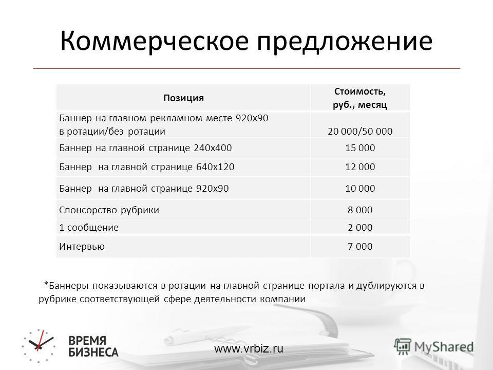 www.vrbiz.ru *Баннеры показываются в ротации на главной странице портала и дублируются в рубрике соответствующей сфере деятельности компании Коммерческое предложение Позиция Стоимость, руб., месяц Баннер на главном рекламном месте 920х90 в ротации/бе