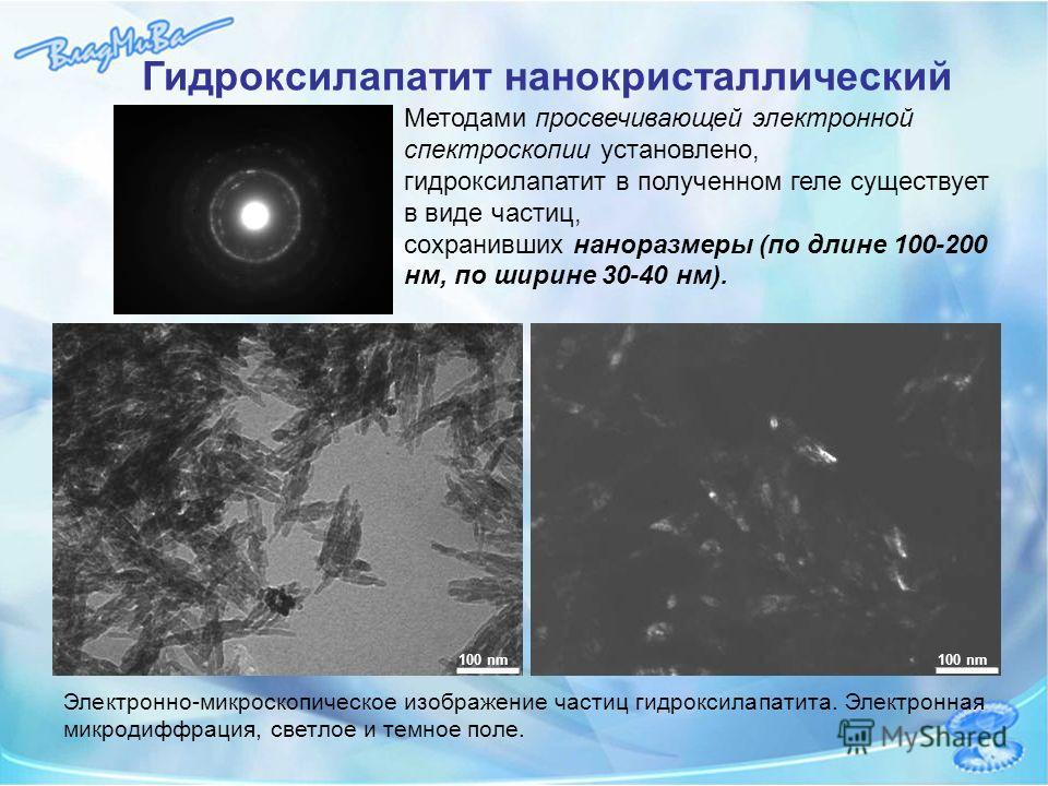 100 nm Гидроксилапатит нанокристаллический Методами просвечивающей электронной спектроскопии установлено, гидроксилапатит в полученном геле существует в виде частиц, сохранивших наноразмеры (по длине 100-200 нм, по ширине 30-40 нм). Электронно-микрос