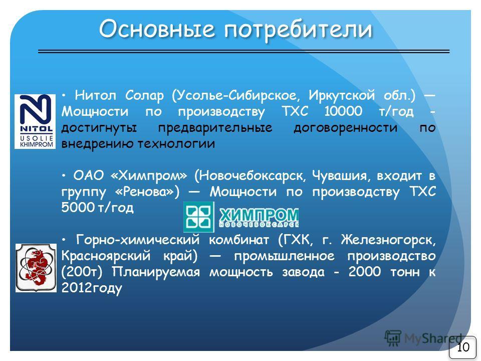 Основные потребители 10 Нитол Солар (Усолье-Сибирское, Иркутской обл.) Мощности по производству ТХС 10000 т/год - достигнуты предварительные договоренности по внедрению технологии ОАО «Химпром» (Новочебоксарск, Чувашия, входит в группу «Ренова») Мощн