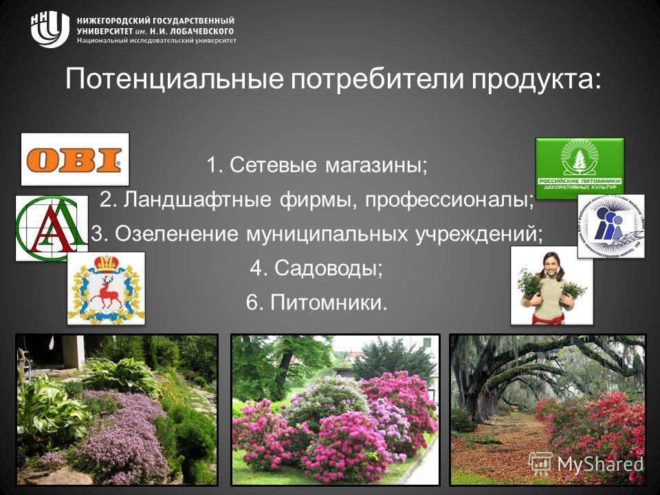 1. Сетевые магазины; 2. Ландшафтные фирмы, профессионалы; 3. Озеленение муниципальных учреждений; 4. Садоводы; 6. Питомники. Потенциальные потребители продукта:
