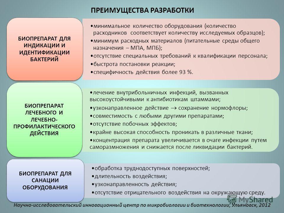 2 Научно-исследовательский инновационный центр по микробиологии и биотехнологии, Ульяновск, 2012 минимальное количество оборудования (количество расходников соответствует количеству исследуемых образцов); минимум расходных материалов (питательные сре