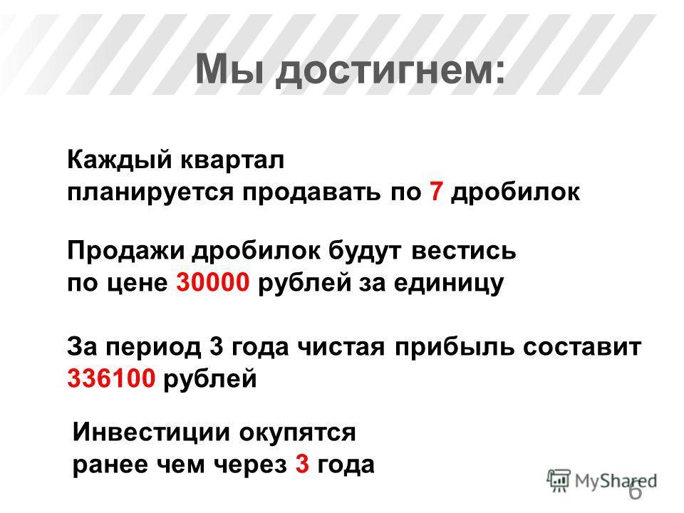 Мы достигнем: Каждый квартал планируется продавать по 7 дробилок Продажи дробилок будут вестись по цене 30000 рублей за единицу За период 3 года чистая прибыль составит 336100 рублей Инвестиции окупятся ранее чем через 3 года 6