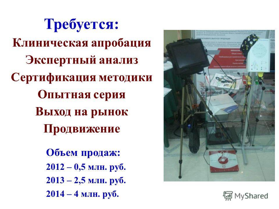 Требуется: Клиническая апробация Экспертный анализ Сертификация методики Опытная серия Выход на рынок Продвижение Объем продаж: 2012 – 0,5 млн. руб. 2013 – 2,5 млн. руб. 2014 – 4 млн. руб.