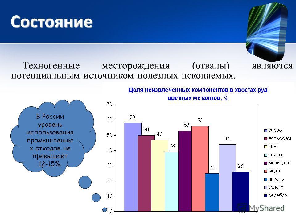Состояние Техногенные месторождения (отвалы) являются потенциальным источником полезных ископаемых. В России уровень использования промышленны х отходов не превышает 12-15%.