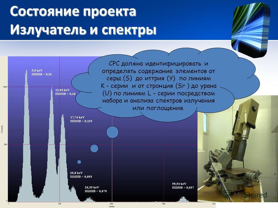 Состояние проекта Излучатель и спектры СРС должна идентифицировать и определять содержание элементов от серы (S) до иттрия (Y) по линиям K серии и от стронция (Sr ) до урана (U) по линиям L серии посредством набора и анализа спектров излучения или по