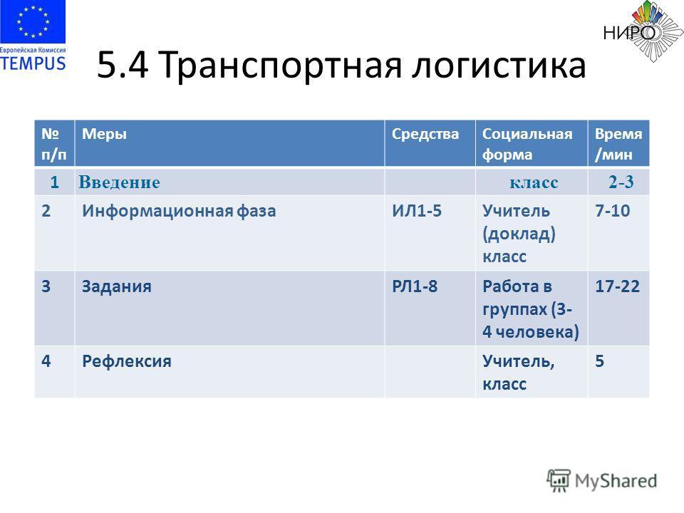 5.4 Транспортная логистика п/п МерыСредстваСоциальная форма Время /мин 1 Введение класс 2-3 2Информационная фазаИЛ1-5Учитель (доклад) класс 7-10 3ЗаданияРЛ1-8Работа в группах (3- 4 человека) 17-22 4РефлексияУчитель, класс 5