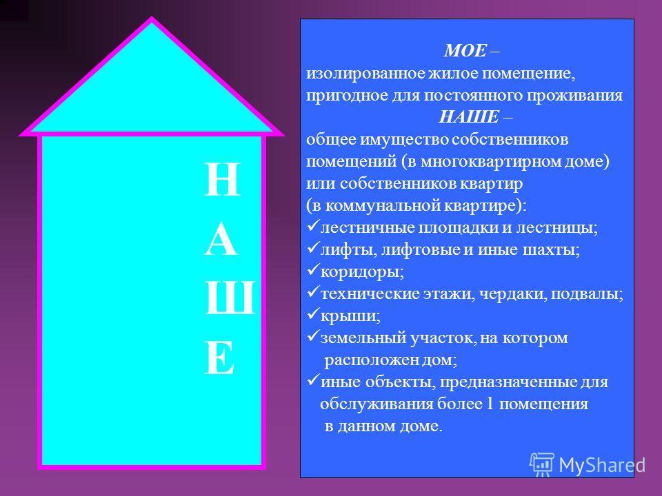 МОЕ Н А Ш Е МОЕ – изолированное жилое помещение, пригодное для постоянного проживания НАШЕ – общее имущество собственников помещений (в многоквартирном доме) или собственников квартир (в коммунальной квартире): лестничные площадки и лестницы; лифты,