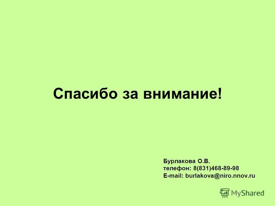 Спасибо за внимание! Бурлакова О.В. телефон: 8(831)468-89-98 E-mail: burlakova@niro.nnov.ru